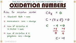 Calculating Oxidation Number