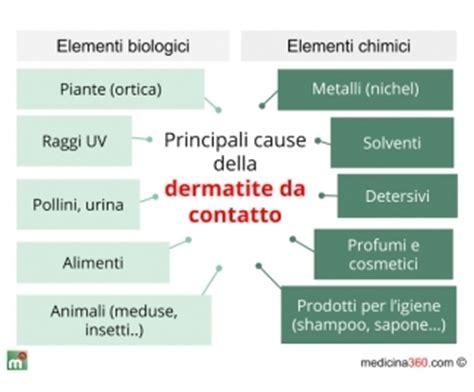 Candida Sedere Neonato Dermatite Da Contatto Cure E Rimedi Naturali Sintomi E Cause