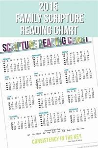 Scripture Reading Chart 2015 Scripture Reading Chart