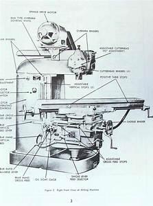 Van Norman 28  28a  38m  38ma  38mea Milling Machine