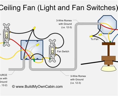 how to wire ceiling fan and light separately how do i wire a ceiling fan with two switches