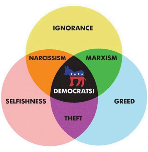 what color is democrat doug ross journal best illustration democrat