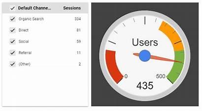 Gauge Google Chart Studio Chord Diagram Viz