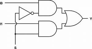1 Multiplexer Logic Diagram