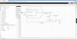 Activity Diagram Online