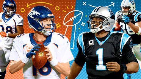 nfl mega fan quiz quiz root for denver broncos or carolina panthers in nfl