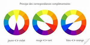 Couleur Qui Va Avec Le Bleu : la ronde des couleurs expressiond co ~ Nature-et-papiers.com Idées de Décoration
