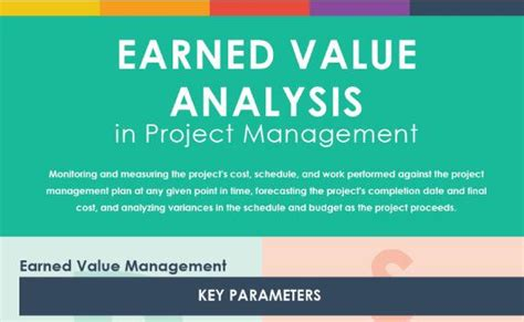 earned  analysis  project management  ultimate