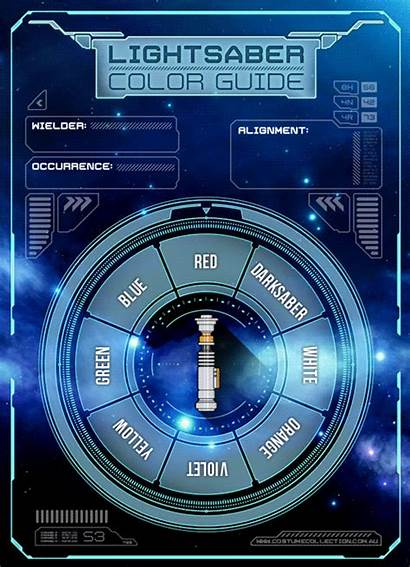 Lightsaber Colors Wars Star Meanings Guide Colours