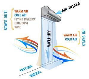 2kw electric door warm air curtain fan heater led