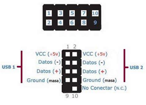 conectores conectar el panel frontal usb a la tarjeta madre
