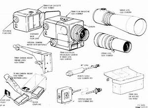 The Cameras Of Apollo