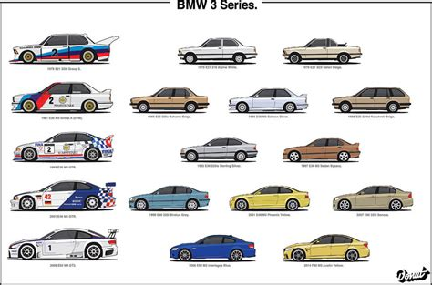 Bmw 3 Series Evolution by The Evolution Of The Bmw 3 Series