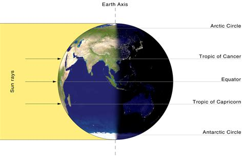 march equinox wikipedia