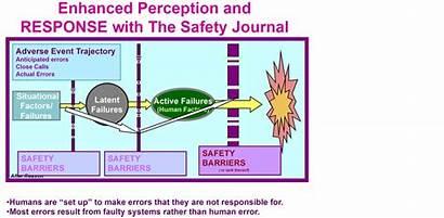 Error Adapted Trajectory