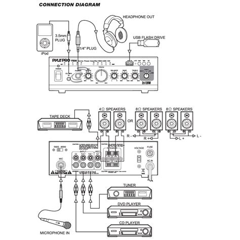 Magnificent Karaoke System Wiring Diagram Wiring Digital Resources Inamapmognl