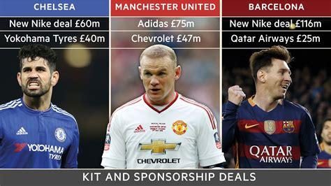 sponsors put  shirts  top flight football