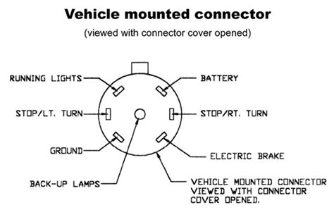 Dodge 7 Pin Trailer Wiring Diagram To 4 Wire by Trailer Wiring Gurus Needed Dodge Cummins Diesel Forum