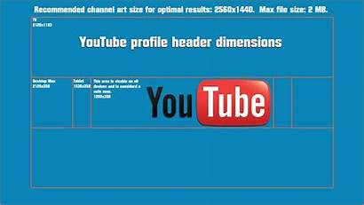 Header Channel Dimensions Profile Template Headers Backgrounds