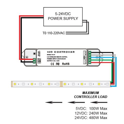 Color Wheel Rgbw Led Zone Controller For Changing