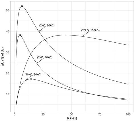 Choosing Voltage Divider Resistor For Light Dependent