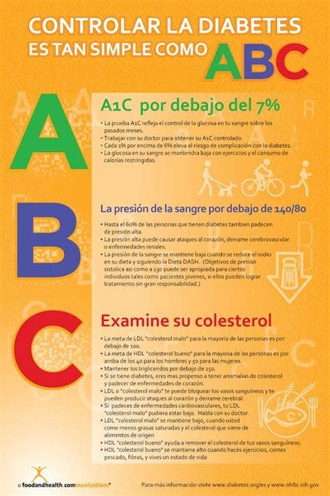 exam room spanish diabetes information poster