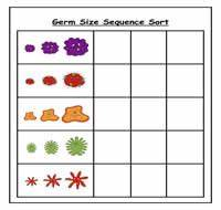 Germs Sizes Sequence Cookie Sheet Activity - $1.00 : File ...