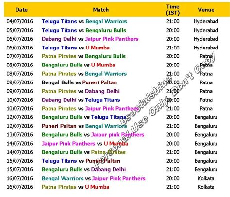 Pro Kabaddi League Pkl 4 June 2016 Schedule & Time Table