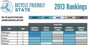 Oregon moves up to third in new Bike-Friendly State ...