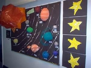 17 Best images about Space Unit on Pinterest | Solar ...