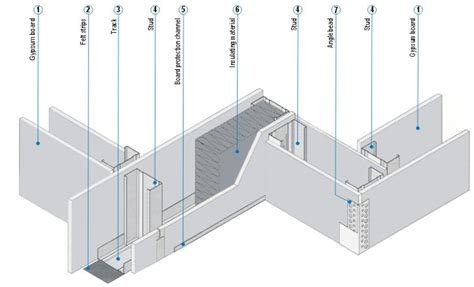 drywall thickness drywall system thalas industry ltd