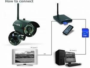 Wlan überwachungskamera Test : berwachungskamera test berwachungskamera test einebinsenweisheit ~ Orissabook.com Haus und Dekorationen