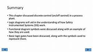 06 Chapter06 Binary Logic Systems Rev02