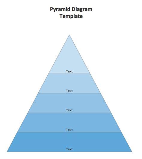 Conceptdraw Samples Marketing Pyramids
