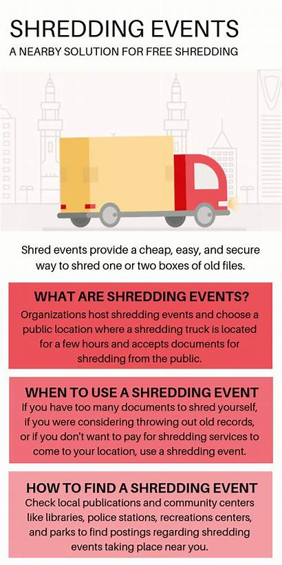 Events Shredding Shred Benefits Event Nearby