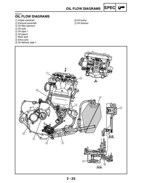 yamaha yfz 450 engine diagram 29 wiring diagram images