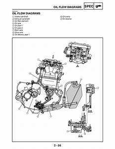 2003 Yamaha Yfz 450 Service Repair Manual