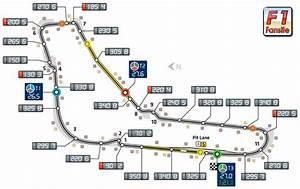 F1 Monza Circuit