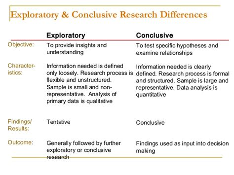 exle of research design exploratory research exle