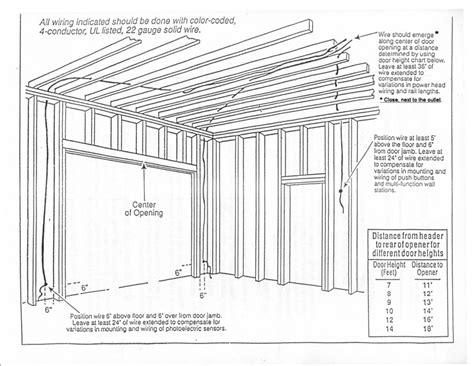 Garage Door Electric Eye Wiring Diagram Diagrams