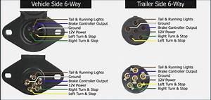 5 Pin Trailer Wiring Harness Diagram  U2013 Vivresaville Com