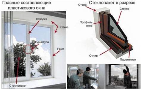 Как выбрать окна пвх преимущества и недостатки как правильно выбрать окна пвх