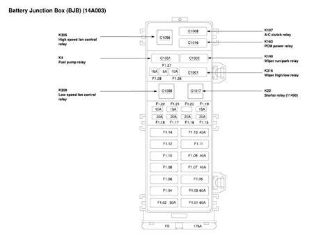 02 Ford Tauru Se Starter Relay Wiring Diagram by 2002 Ford Taurus Fuse Panel Diagram