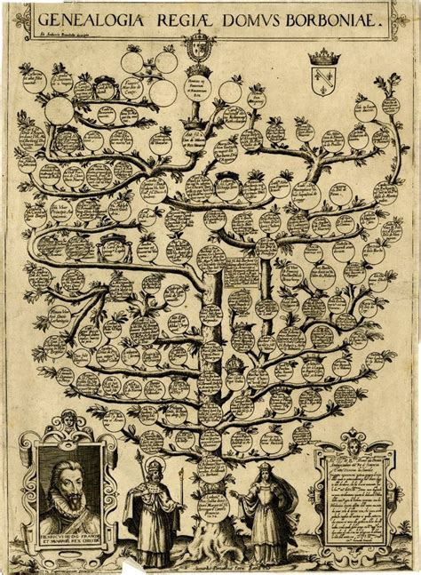 Family Tree 39 S House Collection Genealogia Regiae Domus Broboniae Un Grabado De 1595 El