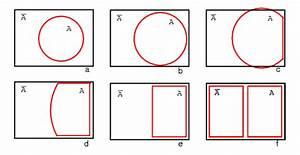 Making A Venn Diagram Look Like A Karnaugh Map