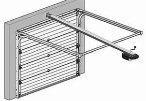 les raisons de choisir une porte sectionnelle pour son garage With mécanisme porte de garage sectionnelle