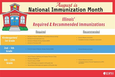 Illinois Religious Exemption Form by Back To School Immunizations Idph