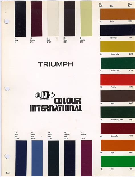 paint charts triumph club vintage triumph register