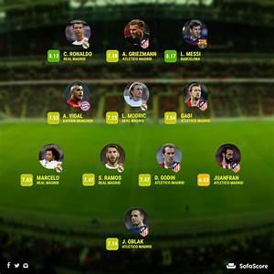 Champions League 2015/2016 Team of the Season - SofaScore News