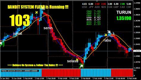 forex king indicator arebapinuho web fc2